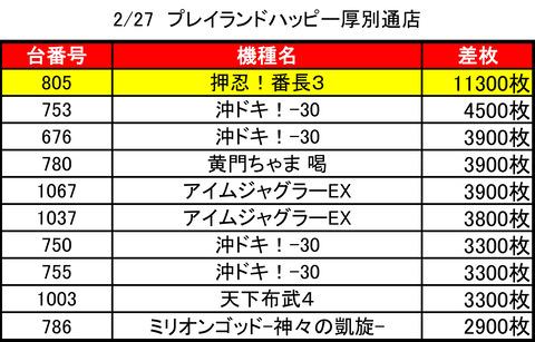 ハッピー厚別通0227top