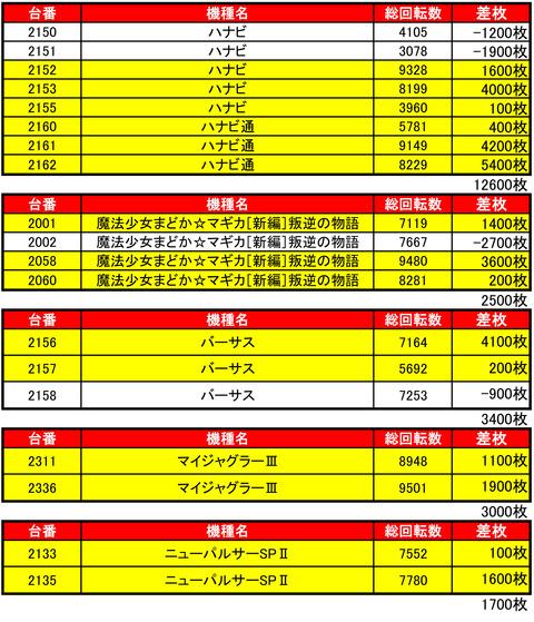 がちゃぽん0922機種
