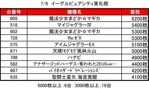ピュア0709top