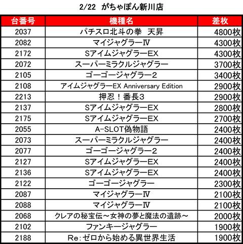 がちゃぽん0222top
