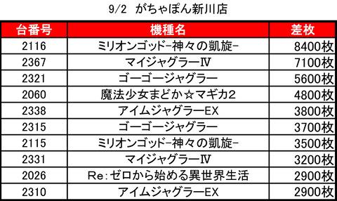 がちゃぽん 新川0902top