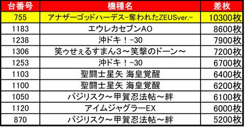 麻生ハッピー0728top