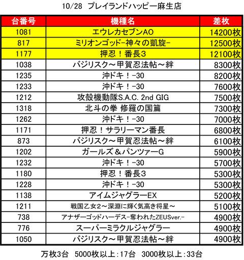 H麻生1028top