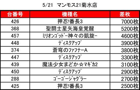 マンモス'21菊水0521top