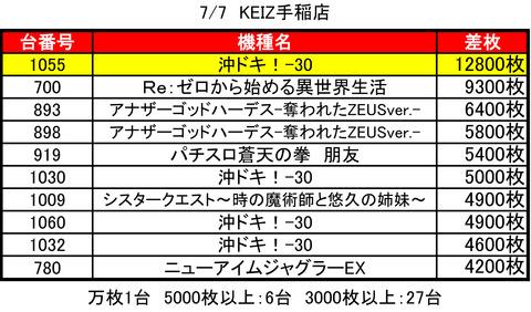 0707KEIZtop