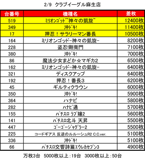 CE麻生0209top