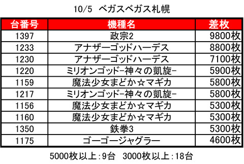 VV札幌1005top