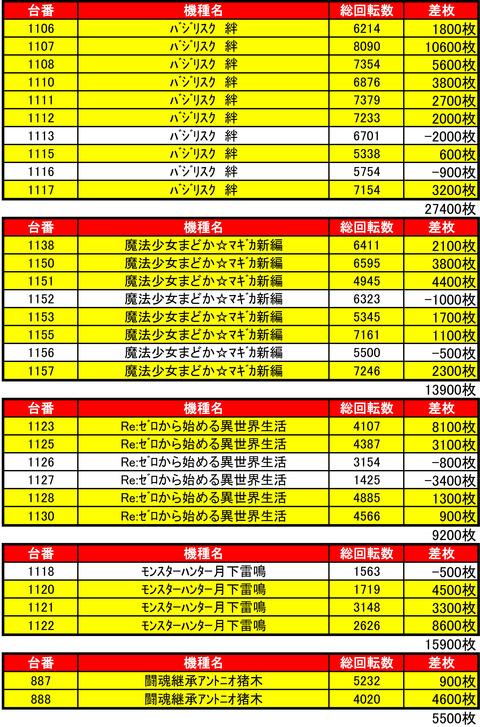元町ライジング1025機種