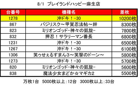 麻生ハッピー0801top
