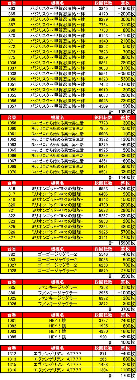 麻生ハッピー0522機種