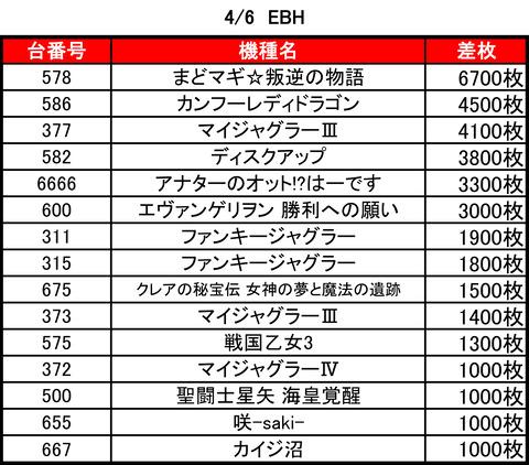 EBH0406top