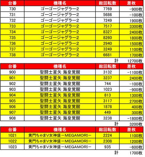 KEIZ0517機種