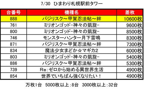 ひまわりタワー0730top