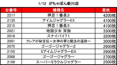 がちゃぽん新川0112top