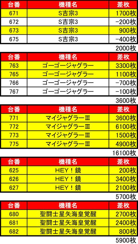 0521機種BDH