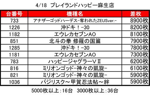 麻生ハッピー0418top