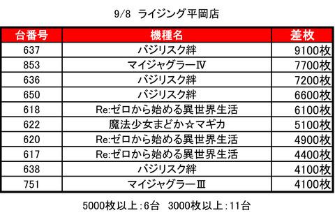 ライジング平岡0908top