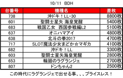 BDH1011top