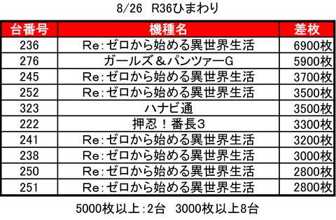 R36_0826top