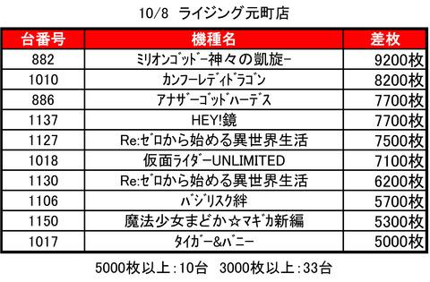 元町ライジング1008top