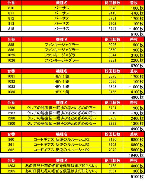 麻生ハッピー0828機種2