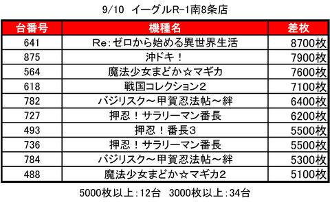 0910R-1top