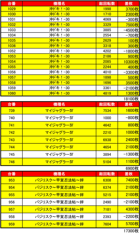 KEIZ手稲1007機種