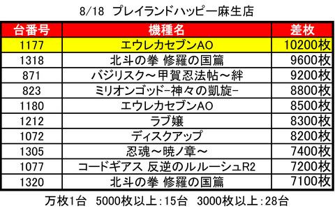 麻生ハッピー0818top