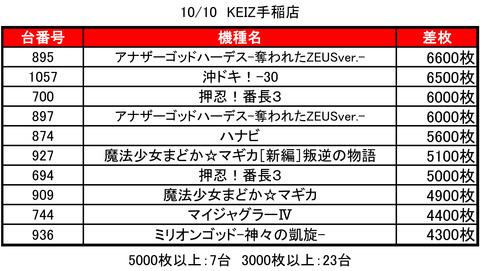 KEIZ1010top