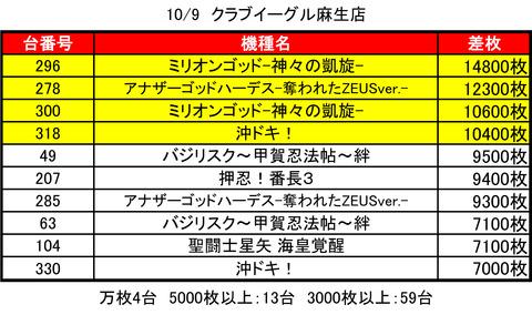 CE麻生1009top