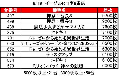 R-1_0819top