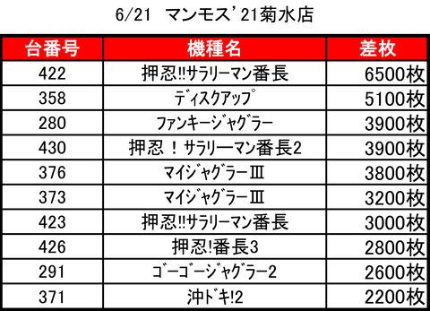 マンモス'21菊水0621top