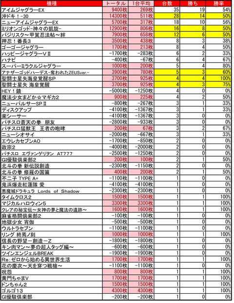 屯田ハッピー0418