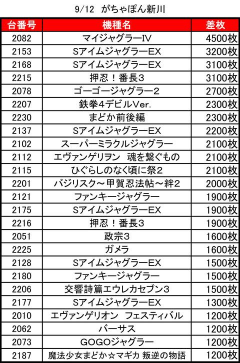 がちゃぽん 新川0912top