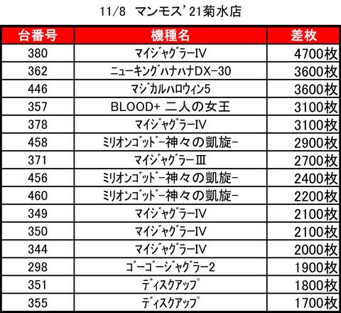 マンモス'21菊水1108top