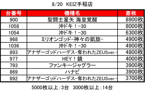 keiz0820top