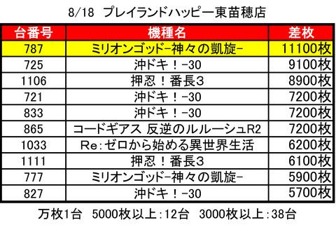 東苗穂ハッピー0818top
