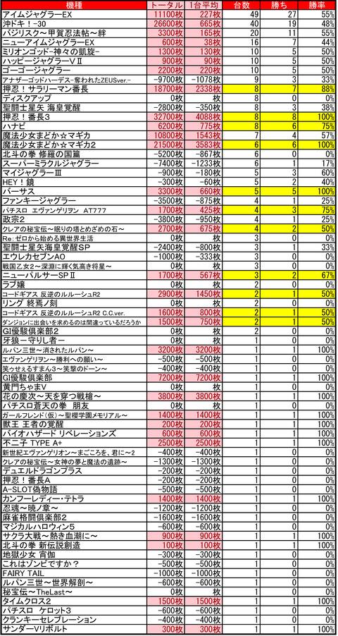 麻生ハッピー0318