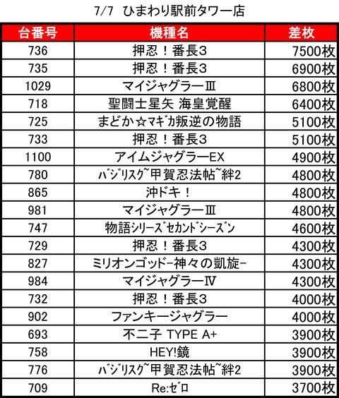 ひまわりタワー0707top