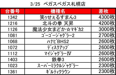 ベガスベガス札幌0325top