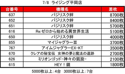 0708ライジング平岡top