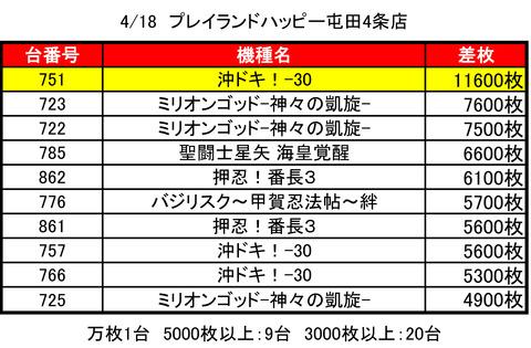 屯田ハッピー0418top