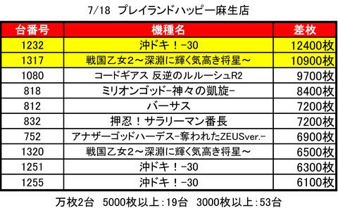 麻生ハッピー0718top