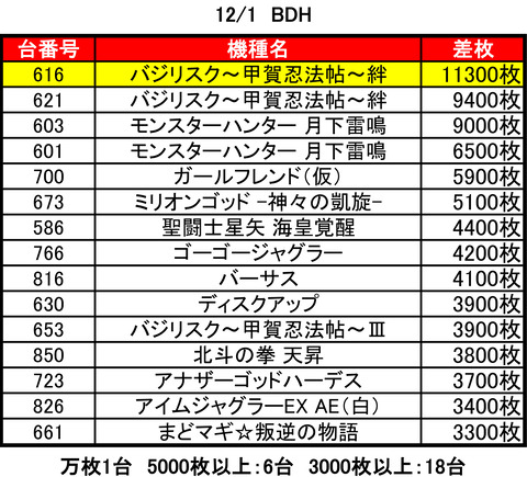 bdh1201top