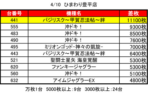 豊平ひまわり0410top