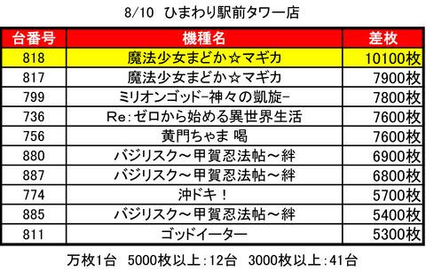ひまタワー0810top