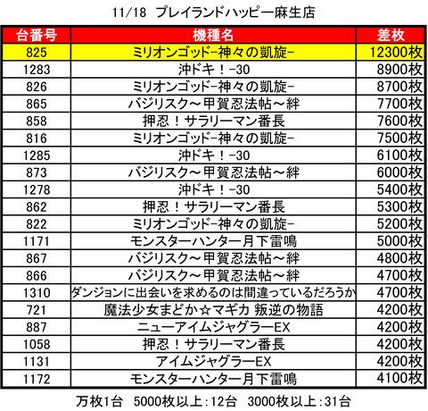 麻生ハッピー1118top