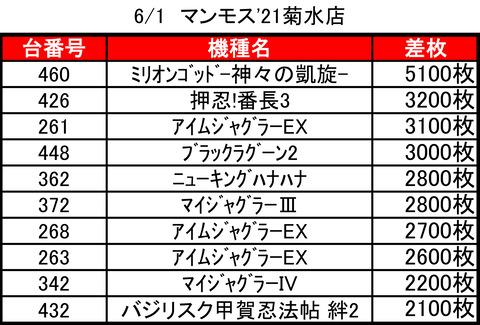 マンモス'21菊水0601top