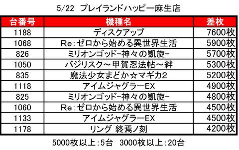 麻生ハッピー0522top