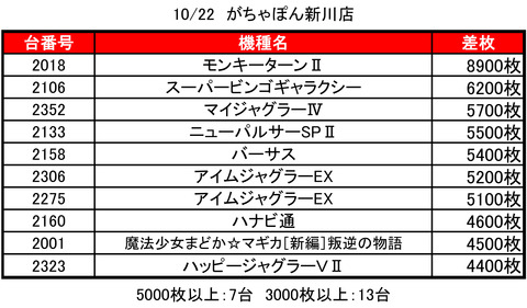 がちゃぽん1022top